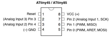 ATtiny85 pinout